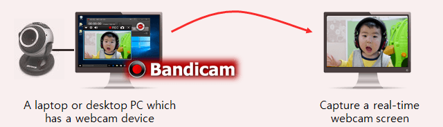 How to capture a webcam device